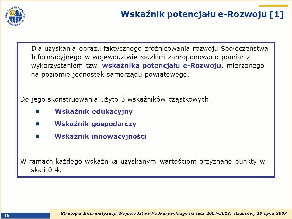 Wskaźnik potencjału e-Rozwoju [1]